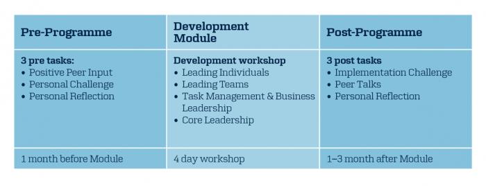 2594-MT-Leadership-development-programmes-FRONTLINE
